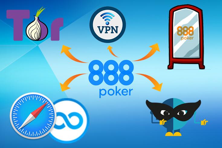 Способы обхода блокировки покерного сайта - 888poker.
